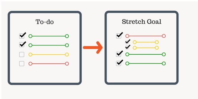 to-do-list-frameworks.png