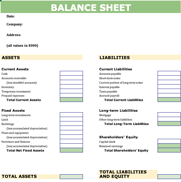 Balance sheet template by Toggl