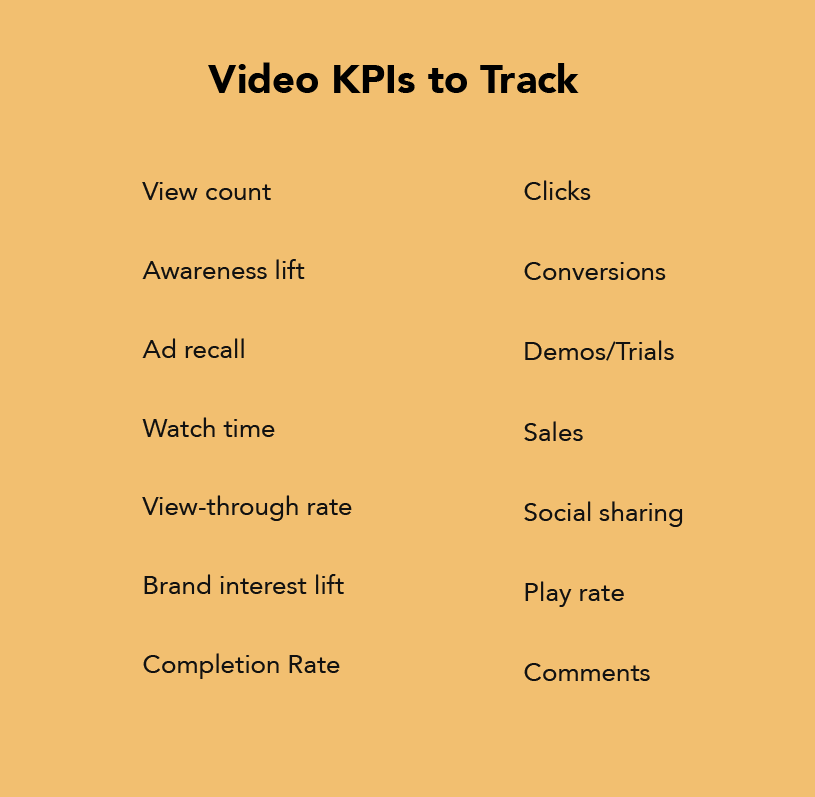 track-video-kpis.png