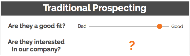 traditional_prospecting.png