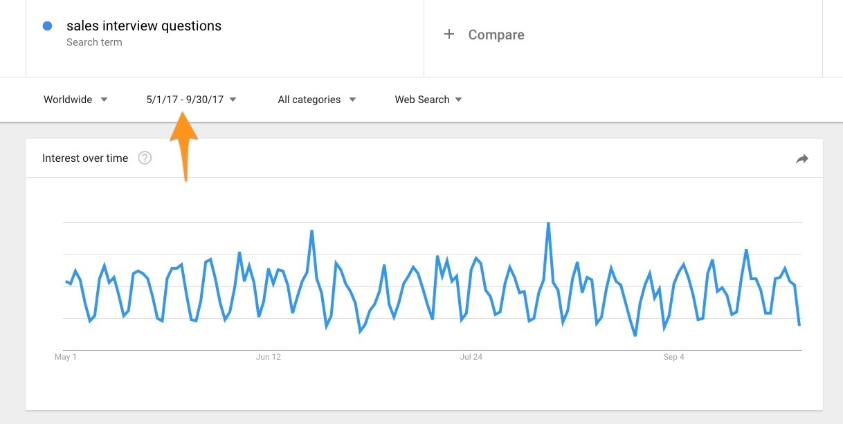 "trends  ""Why Did My SEO Ranking Drop?"" How to Find and Fix Falling Blog Posts Before It's Too Late trends"