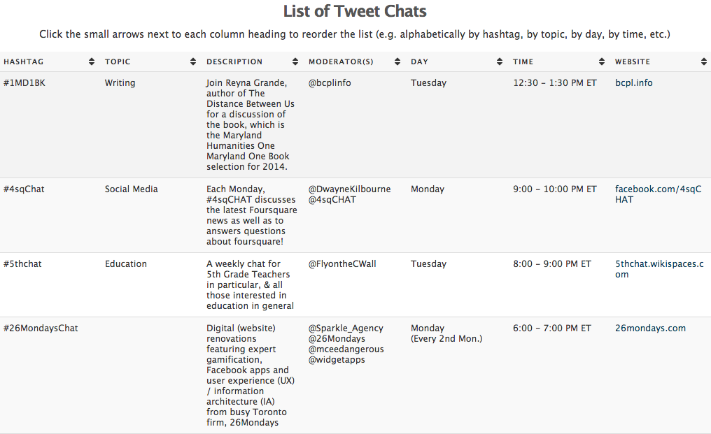 tweet-chat-schedule.png
