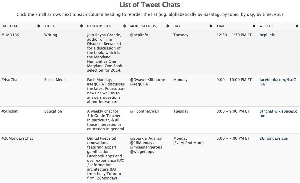 tweet-chat-schedule.png
