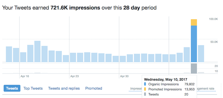 twitter-analytics-ad-impressions.png