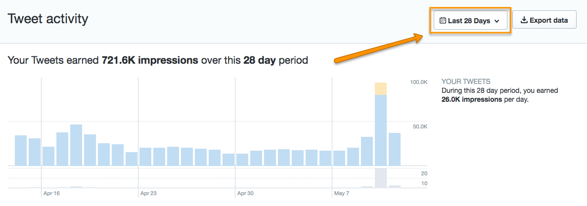 twitter-analytics-change-over-time.png