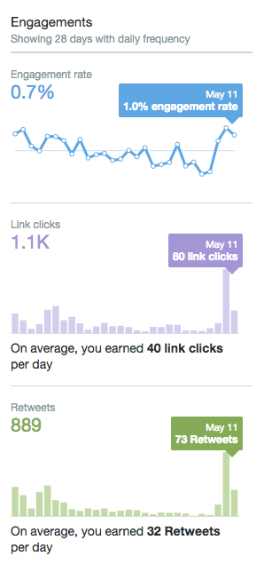 twitter-analytics-dashboard-graphs.png