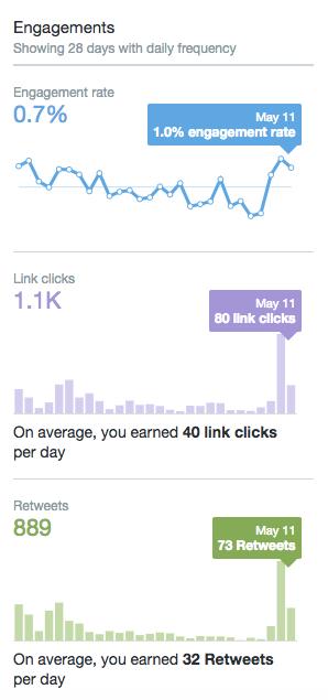 twitter-analytics-dashboard-graphs.png