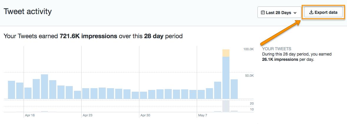 twitter-analytics-export-data.png