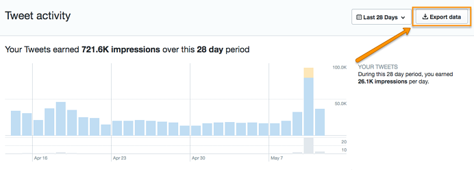 twitter-analytics-export-data.png