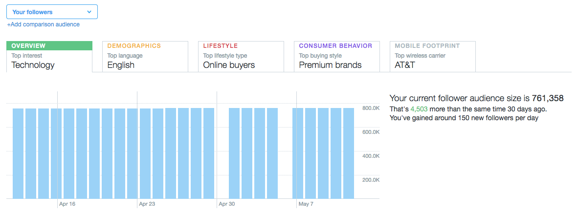twitter-analytics-follower-count.png