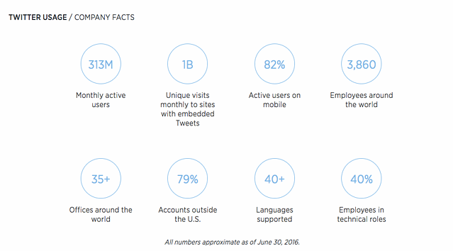 twitter_stats.png