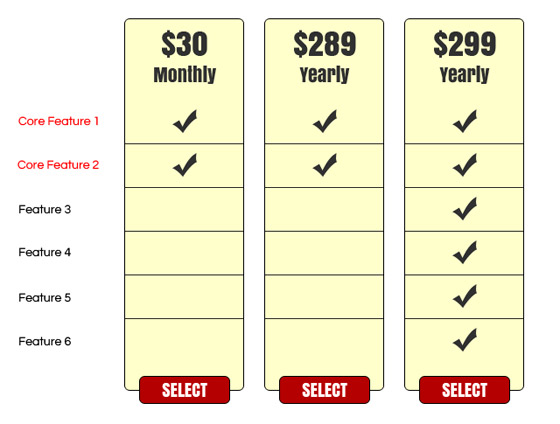 unbounce-pricing-new.jpg