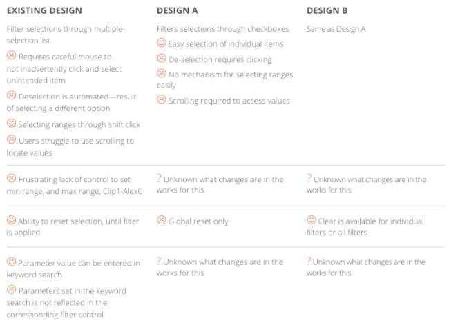 Usability Test Example: Kylie.Design + Digi-Key