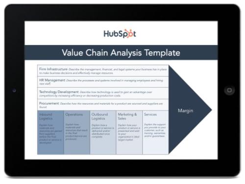 HubSpot Value Chain Analysis Template