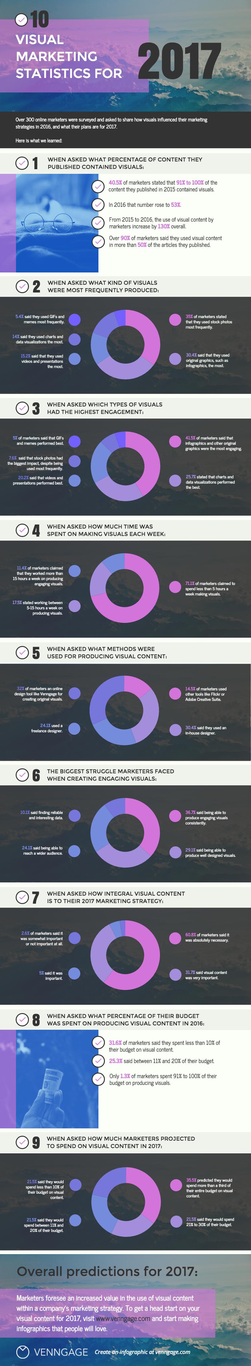 visual-content-marketing-statistics-2017.png