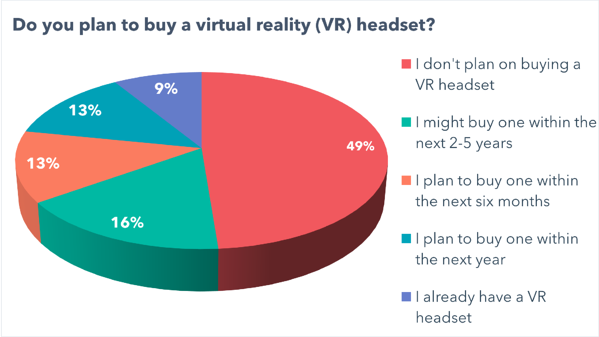 vr data plan to buy-1