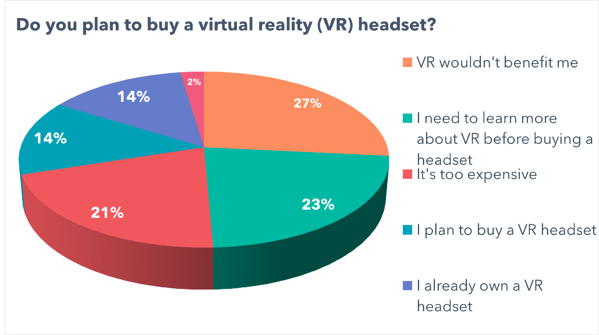 vr data why not buying-1