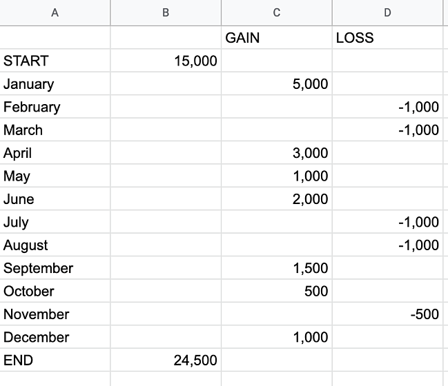 Excel table example.