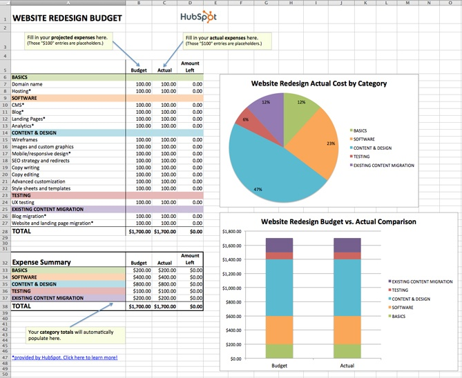 excel budget template for website redesign