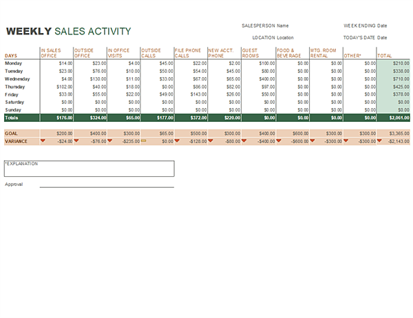 weekly sales activity tracker from Microsoft