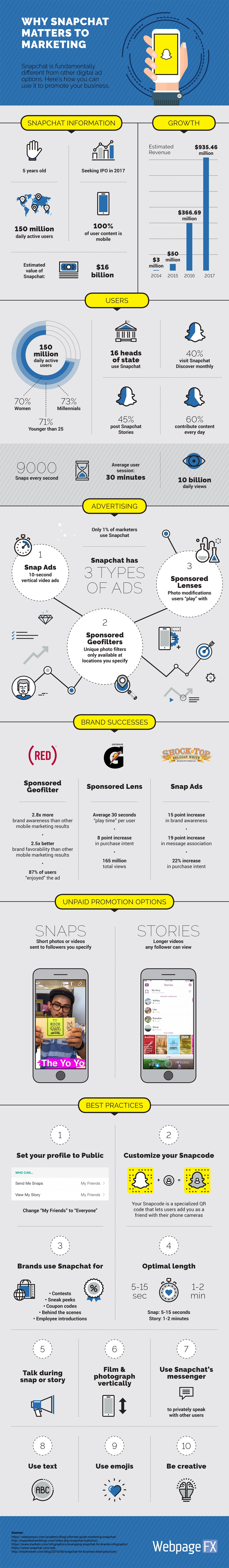 why-snapchat-matters-to-marketing-final.png