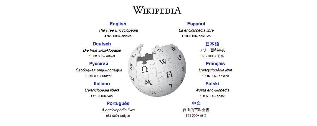 The 20 Best Websites for Wasting Time on the Internet in 2018 wikipedia