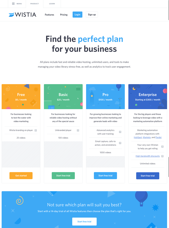 11 pricing page examples to inspire your own design page