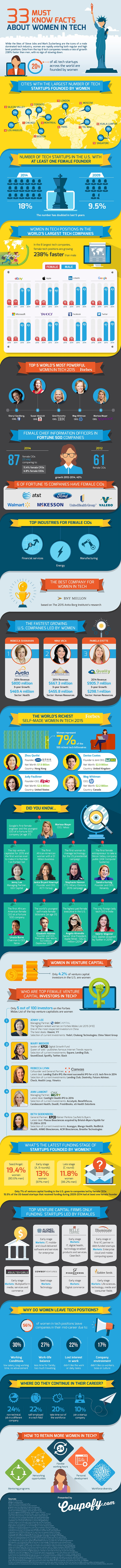 women-in-tech-infographic.jpg