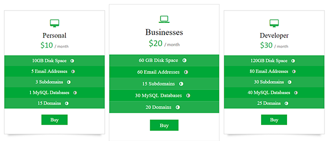 WordPress pricing table plugin by Woocommerce Pricing Plugin - example table