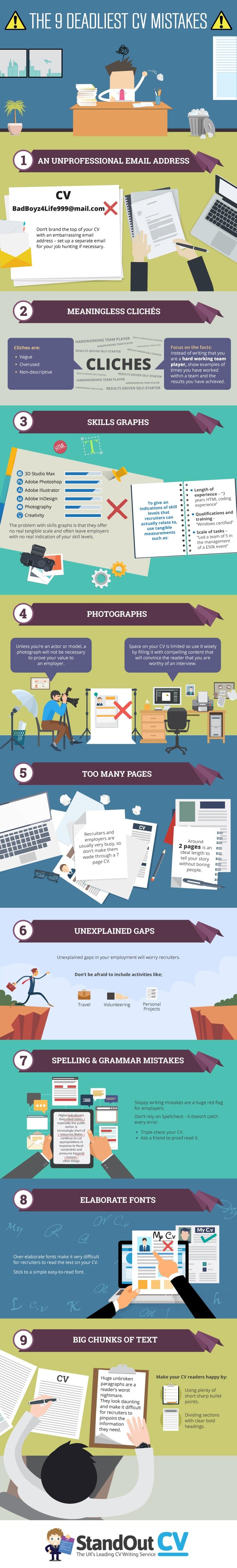 Infographic on resume advice for avoiding common CV mistakes