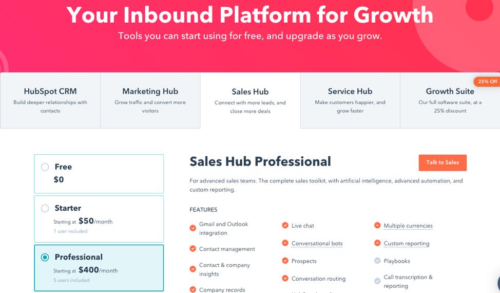 HubSpot Sales Hub Professional