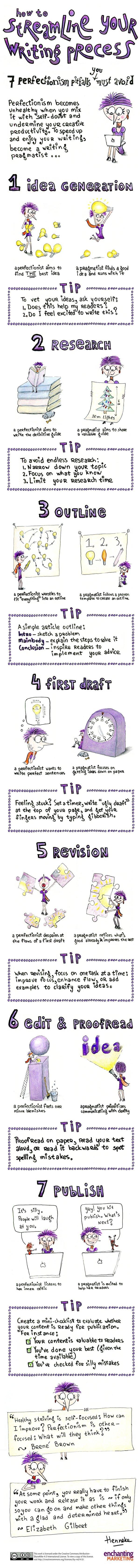 writing-process-infographic.jpg