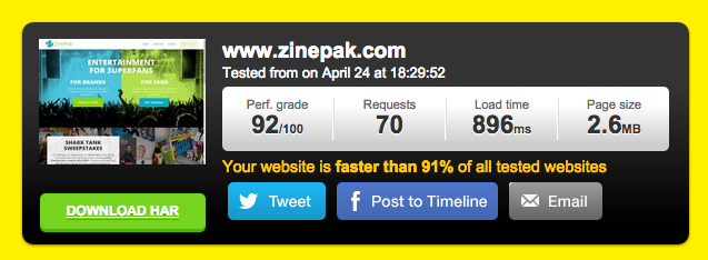 zinepak-page-load-speed-test.png