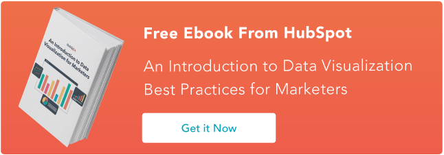 free demo of hubspot analytics