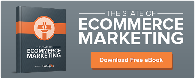 State of Ecommerce Marketing 2014!