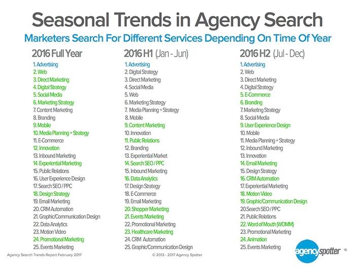 Agency-Spotter-Pic1.jpg