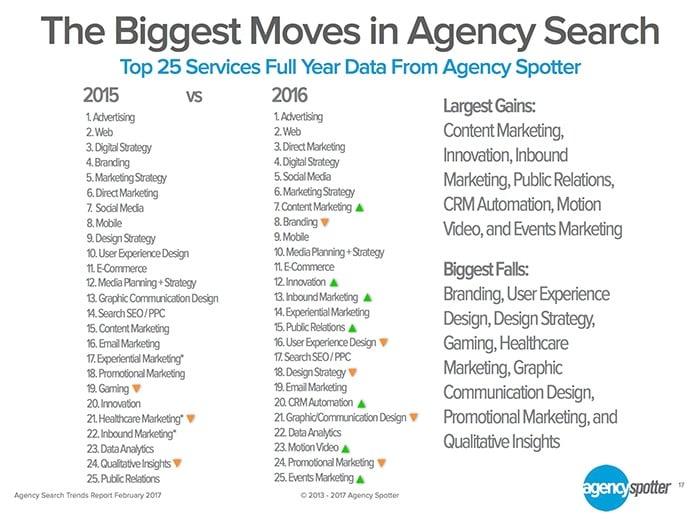 Agency-Spotter-Pic2.jpg