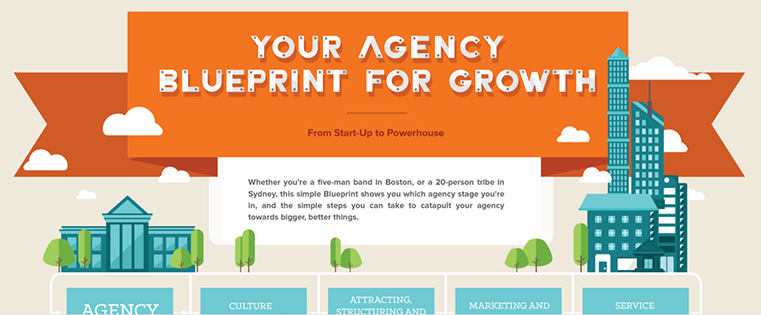 The blueprint to agency growth at every stage from start up to the blueprint to agency growth at every stage from start up to powerhouse infographic malvernweather Choice Image