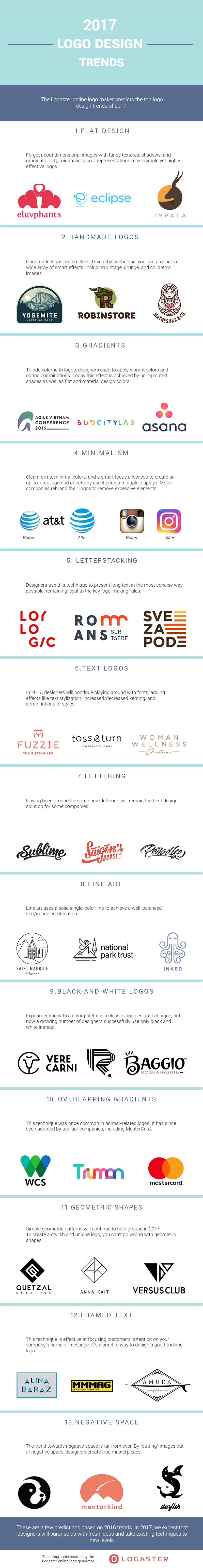 13 Logo Design Trends to Watch for in 2017 [Infographic]