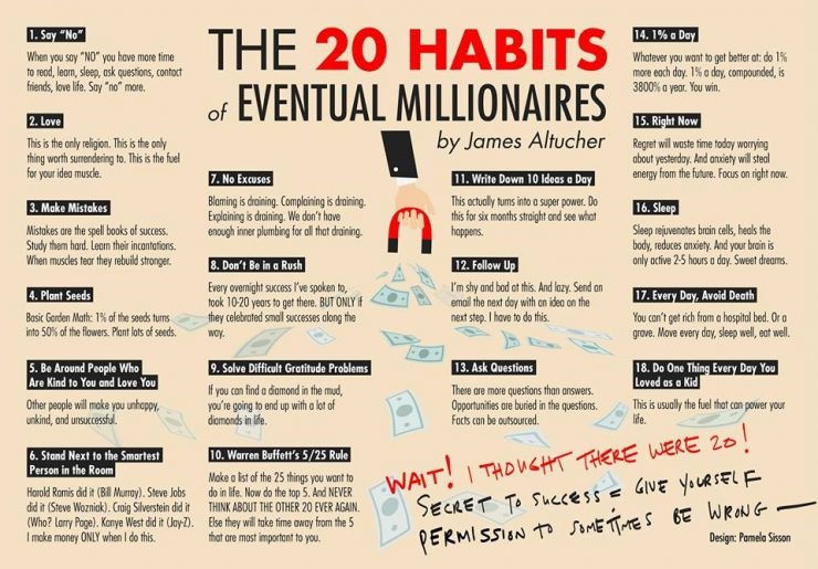 19 Things All Millionaires Did Before They Got Rich Infographic