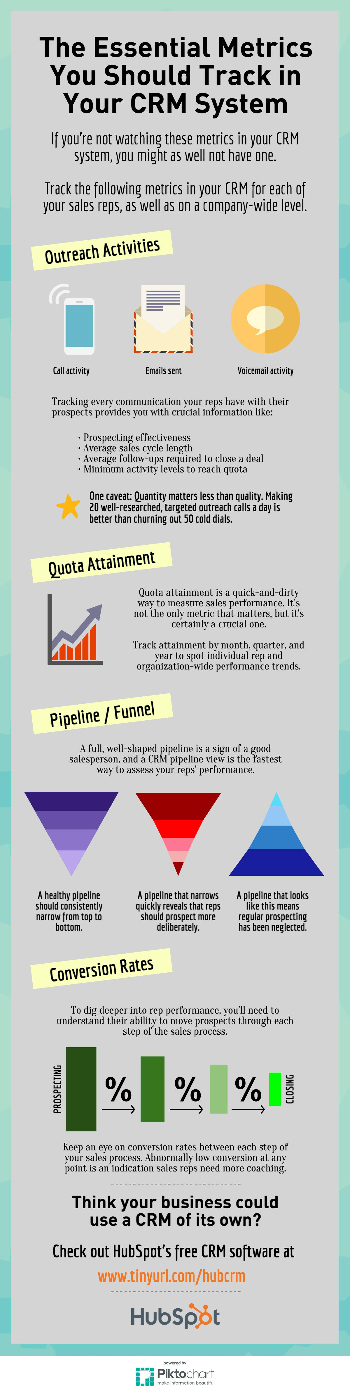 essential-metrics-track-crm-system.jpeg