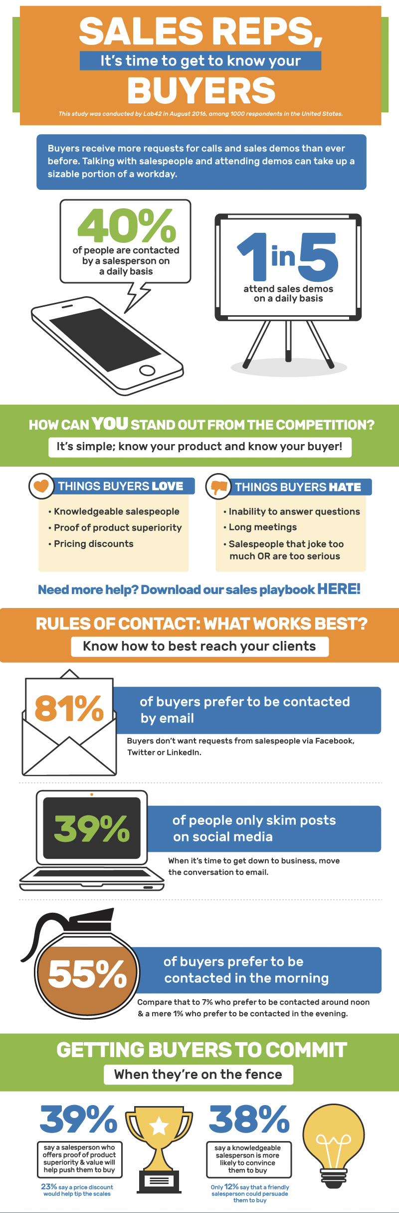 joinme-hubspot-infographic.png