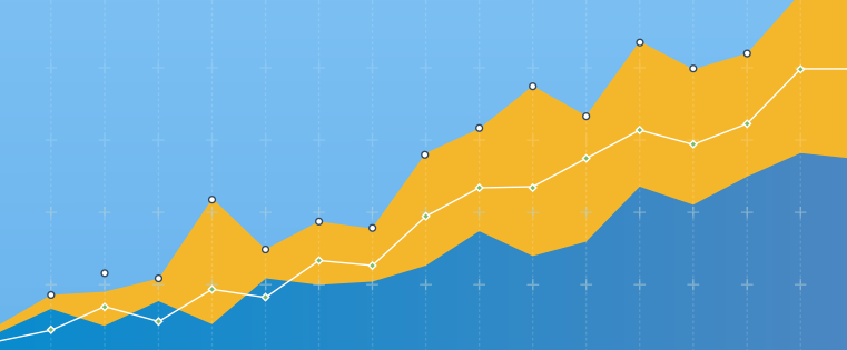 7 Ways to Dramatically Increase Your Agency's Profits