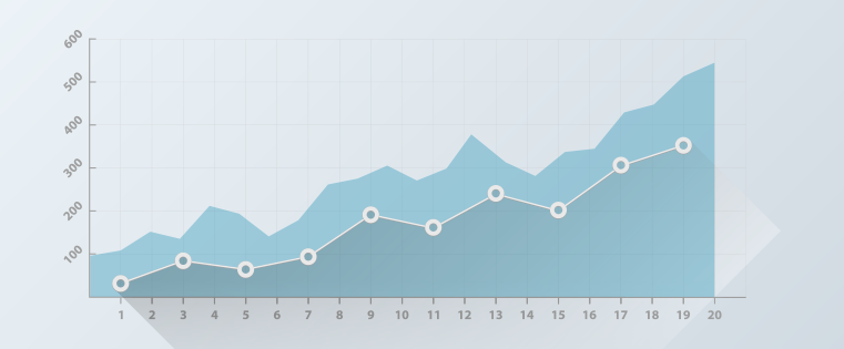 27 Interesting Marketing Charts Every Client Needs to See