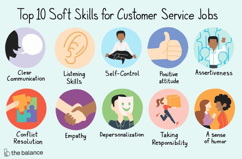 Customer-Service-Soft-Skills
