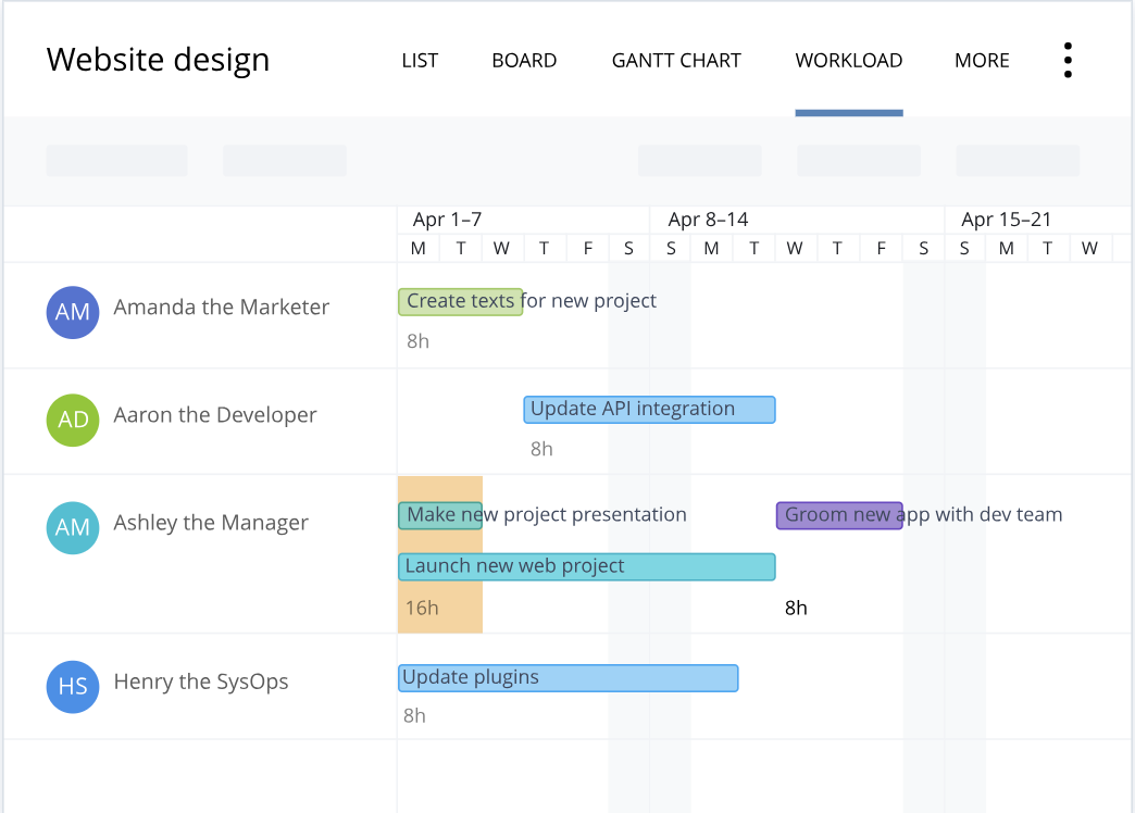 7 Free Project Management Software Options to Keep Your Team