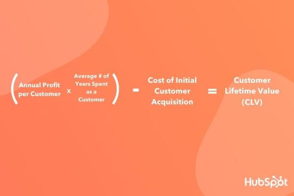 Marketing Metrics to Know for Smarketing Efforts CLV