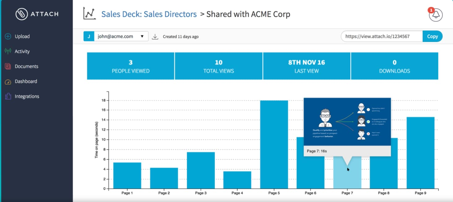 Attach collateral tracking dashboard