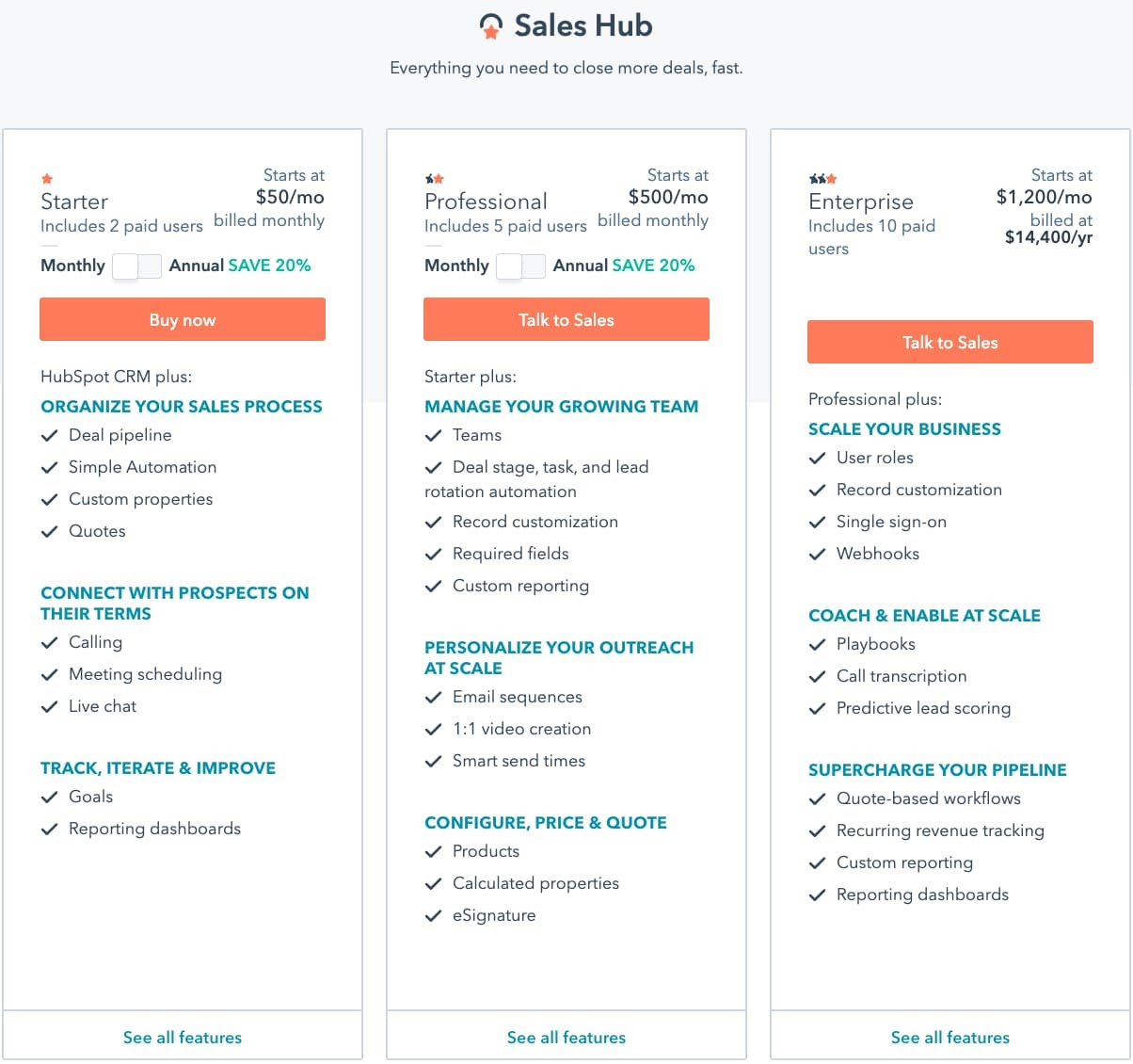 Example of good sales content - good product comparison