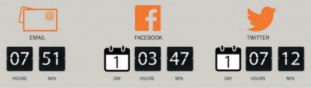 Social-Media-Response-Times